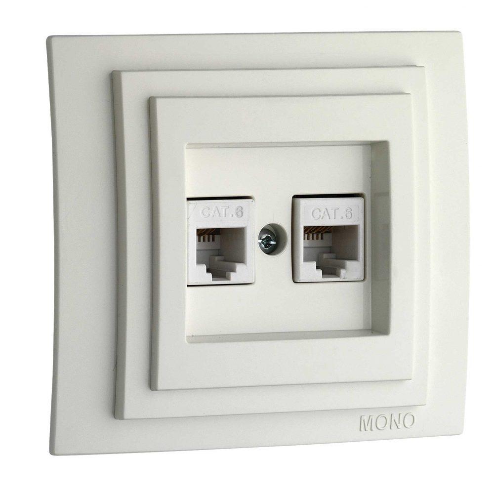 Priza date 2xRJ45 Mono Electric, LARISSA, CAT6, ingropat/ST, alb